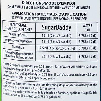 application for sugar daddy Sugar Daddy by Technaflora